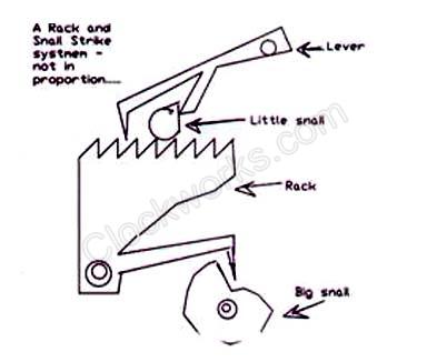 clockworks e book providing clock parts and tools for repair
