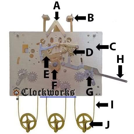 Hermle Clock Movement Parts 1161 Clockworks