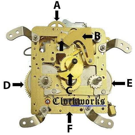 Hermle Clock Movement Parts 140 Back Diagram Clockworks