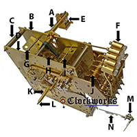 Kieninger Clock Parts SKS top diagram