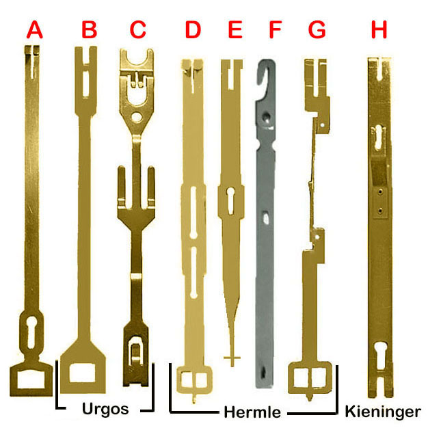 images How to Measure Length