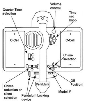 Hermle Quartz Clock Movements Clockworks