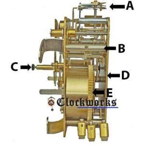 Hermle 140 Clock Movement Parts Side Diagram