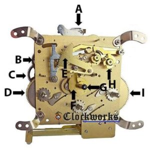 Hermle 340 Clock Movement Parts Front Diagram