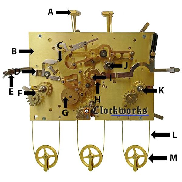 Kieninger KSU Clock Movement Parts - Front Diagram