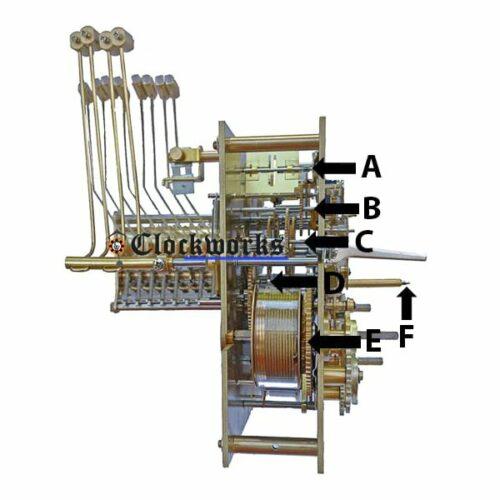 Kieninger KSU Movement Parts - Side Diagram