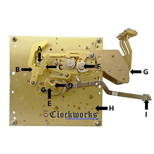 Kieninger SKS Clock Movement Parts -Font Diagram