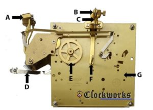 Kieninger SKS Movement Parts -Back Diagram