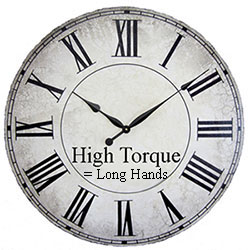 High Torque Clock with clock movement